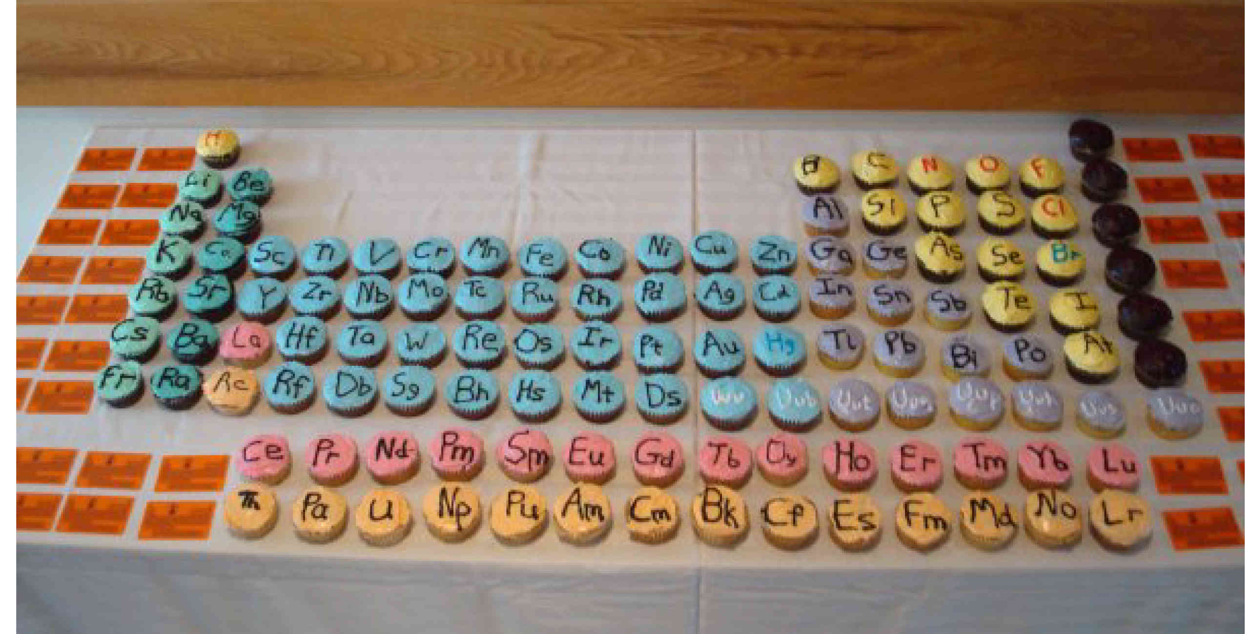 Periodic tables of cupcakes cakehead loves evil share this gamestrikefo Choice Image