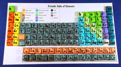 63 Periodic Table Of Elements Solid Liquid Gas Liquid Solid Table